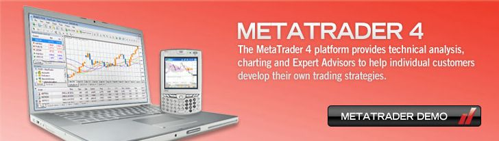 Forex Metatrader Demo