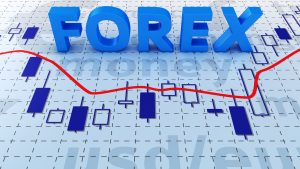 Dunia Forex