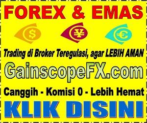 Mitra broker forex